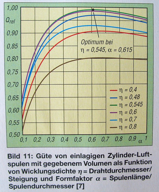 Schön 9 Drahtdurchmesser Bilder - Elektrische Schaltplan-Ideen ...
